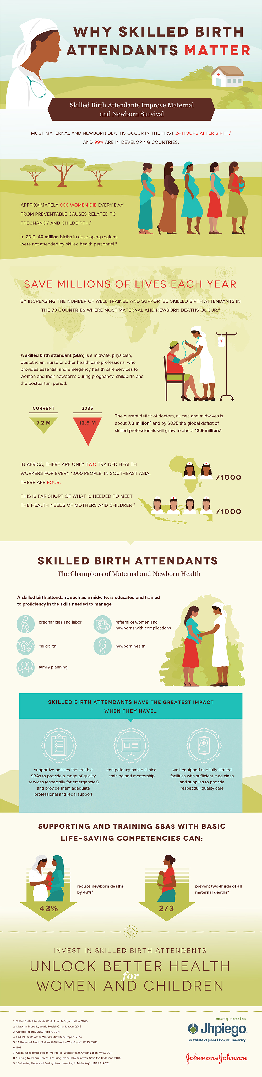 Skilled-Birth-Attendants-Infographic